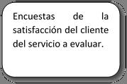 Encuestas de la satisfacción del cliente del servicio a evaluar.